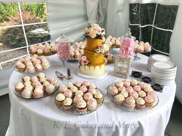 Tmx 1538090223 63f6dc251df3ccb8 1538090222 B346812d4c686aaa 1538090221674 3 38902502 101554847 Orting wedding cake
