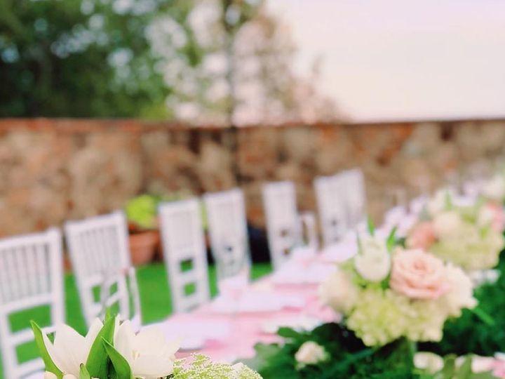 Tmx Screen Shot 2020 08 21 At 11 55 22 Am 51 84852 159802701749932 Tampa, FL wedding planner