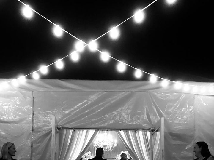 Tmx Screen Shot 2020 08 21 At 11 59 43 Am 51 84852 159802701489819 Tampa, FL wedding planner