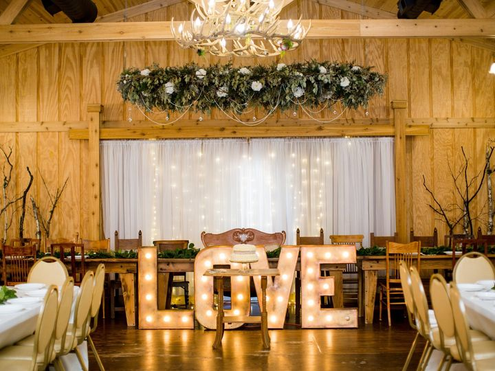 Tmx Michellewes Weddingday Elladelephotography 417 51 588852 1569527938 Monroe Center, IL wedding venue