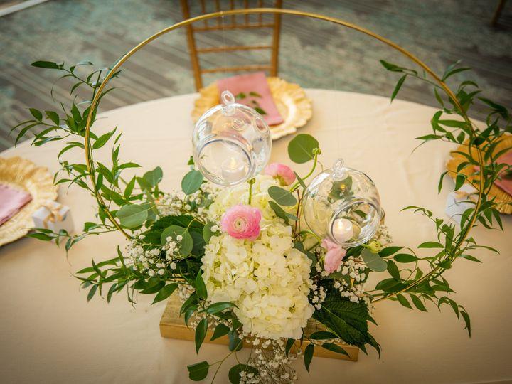 Tmx D81 0712 Resized 51 142952 160851800579259 Miami, FL wedding eventproduction