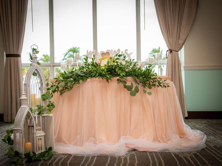 Tmx D81 0722 Resized 51 142952 160851800466870 Miami, FL wedding eventproduction