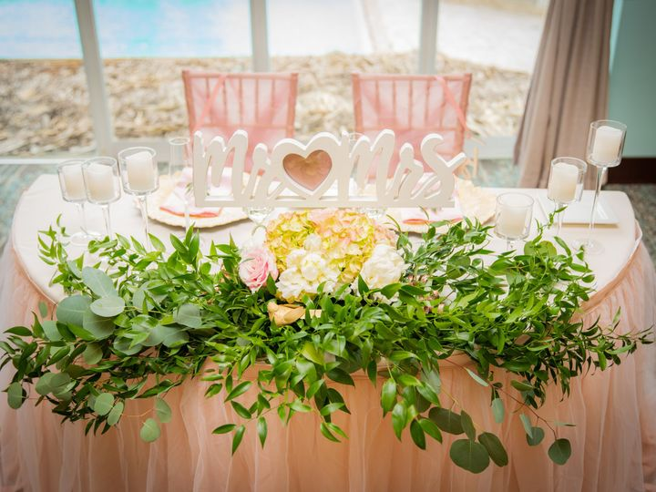 Tmx D81 0724 Resized 51 142952 160851800759226 Miami, FL wedding eventproduction