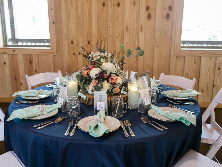 Tmx 1450108558562 Li Ss 7 15 0087 Tulsa, Oklahoma wedding planner