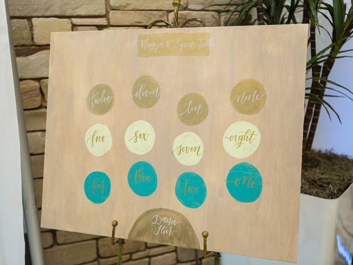 Tmx 1487642377304 0084 Tulsa, Oklahoma wedding planner