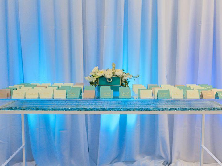 Tmx 1487642762530 0110 Tulsa, Oklahoma wedding planner