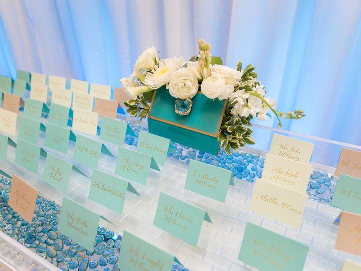 Tmx 1487642818118 0115 Tulsa, Oklahoma wedding planner