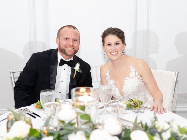 Tmx Beth Scott Wedding 669 51 51062 157694924643650 Davidson, NC wedding venue
