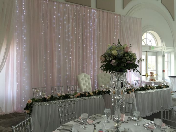 Tmx Rrcc Ballroom Head Table 51 51062 1556134380 Davidson, NC wedding venue