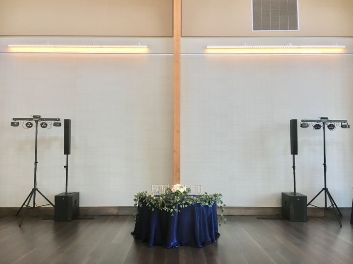 Tmx Kelton Dj Setup 51 533062 158343472399736 Washington, DC wedding dj