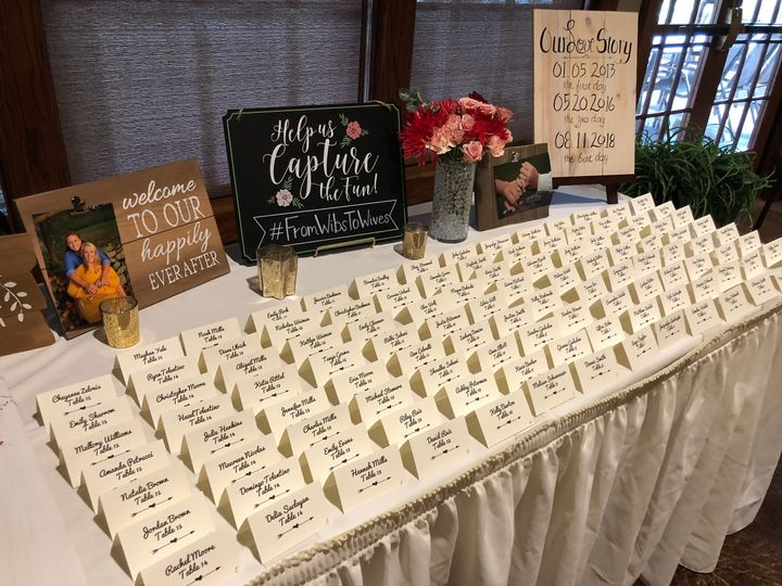 Tmx Table Assignments 51 620162 Tunkhannock wedding venue