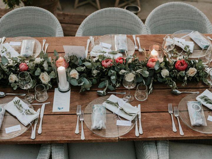 Tmx Mel 747 51 716162 158662602554142 Hydra wedding planner