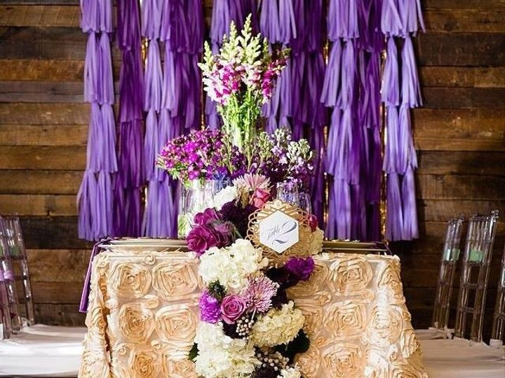 Tmx 1459655651804 10414549101042792323409498417471495292896970n Avon, IN wedding planner
