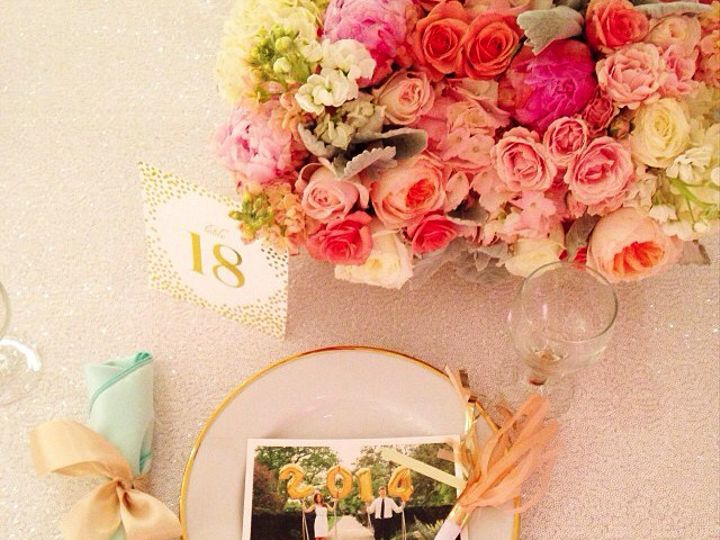 Tmx 1459700433199 Img4347 Avon, IN wedding planner