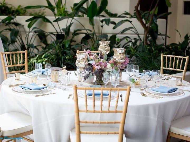 Tmx Credit Img 200 51 502262 1561239233 Minneapolis, MN wedding venue