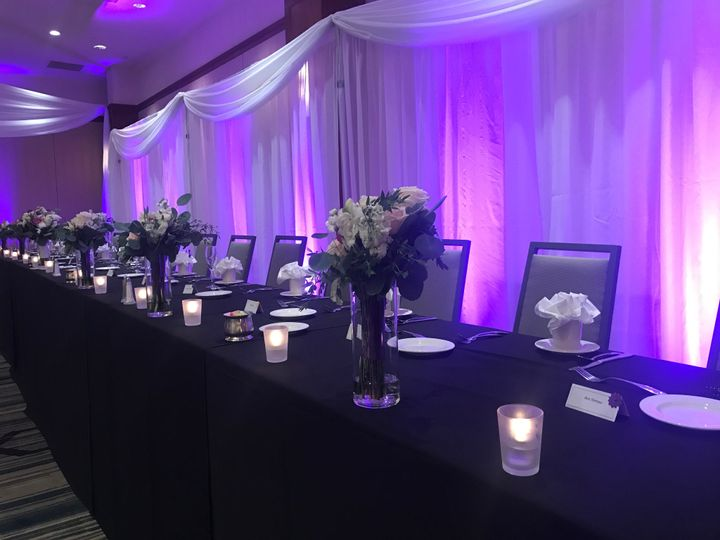 Tmx Img 6475 51 502262 1561239386 Minneapolis, MN wedding venue