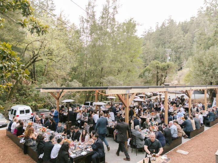 Tmx 2018 11 27 0005 51 904262 San Francisco, CA wedding dj