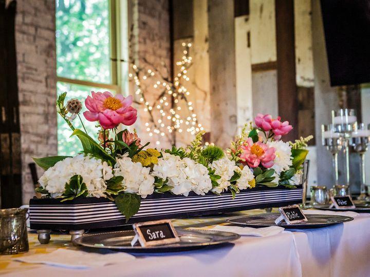Tmx 1419570871122 Mallorycarl Xl Charlotte, NC wedding planner