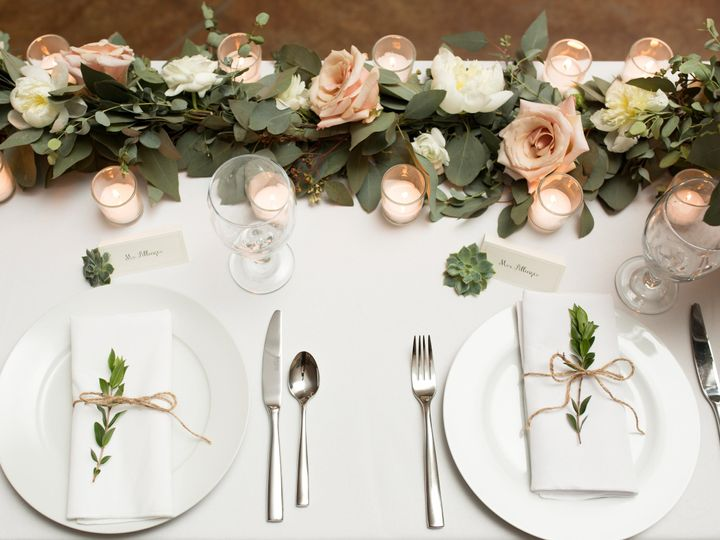Tmx Kellydavedetails 66 1 51 592562 Charlotte, NC wedding planner