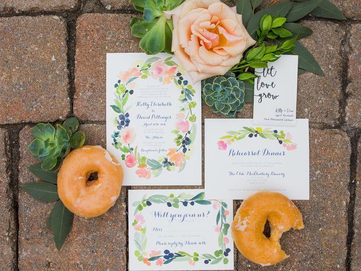 Tmx Kellydavedetails 94 51 592562 Charlotte, NC wedding planner