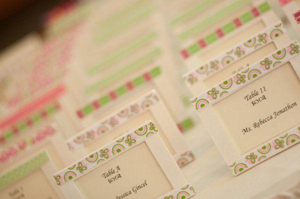 Tmx 1289523205687 401 Bloomfield wedding planner