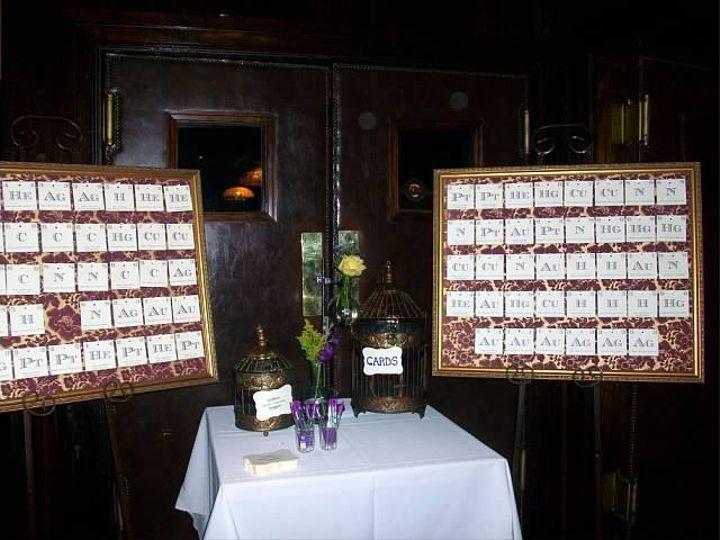 Tmx 1351102453201 NunzianteSignintable Bloomfield wedding planner