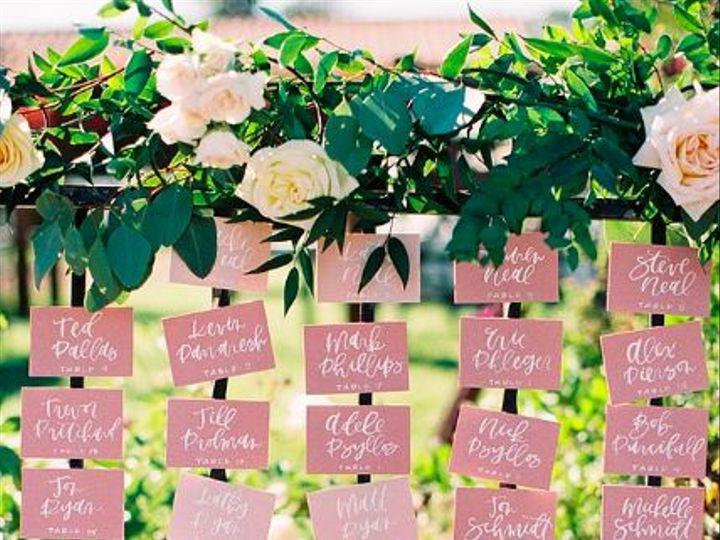 Tmx 1535383479 4a485f200c072f8b 1535383478 7d2c912b9cc3e83f 1535383471249 1 Screen Shot 2018 0 San Diego wedding planner