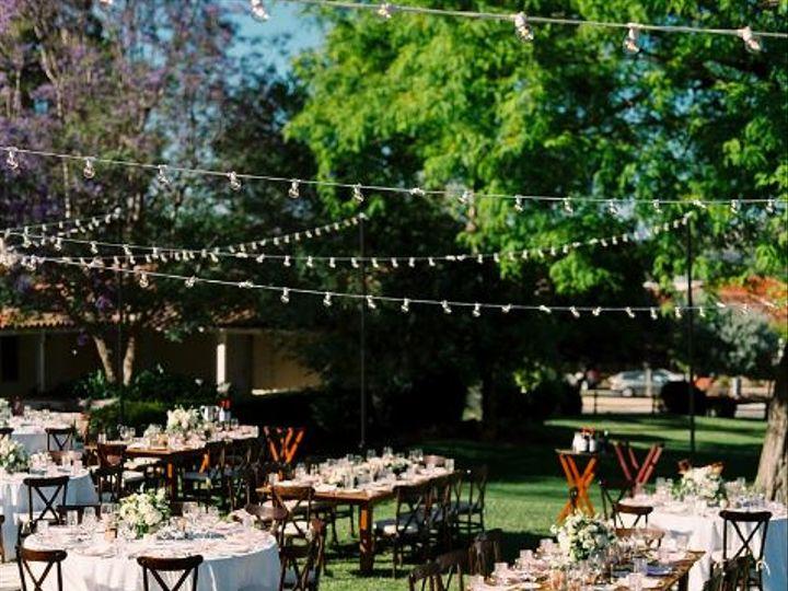 Tmx 1535383480 F98572c370e62d27 1535383478 90210a37817bfa5c 1535383471254 2 Screen Shot 2018 0 San Diego wedding planner