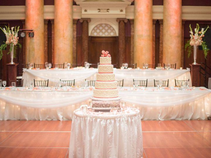Tmx 1480630818067 104715687602420073469671695623299376407648o Des Moines wedding venue