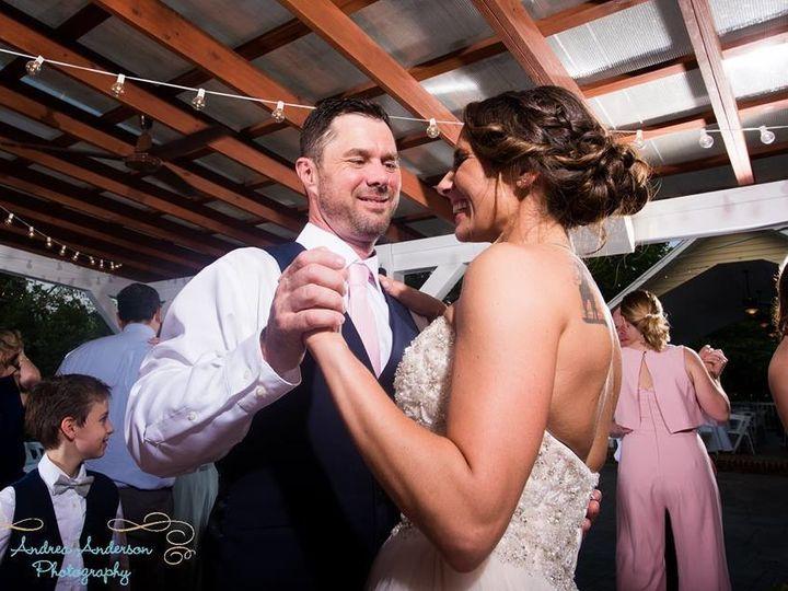 Tmx 1496901549379 1840267312763375757975996206322725368407056n Greensboro, NC wedding dj