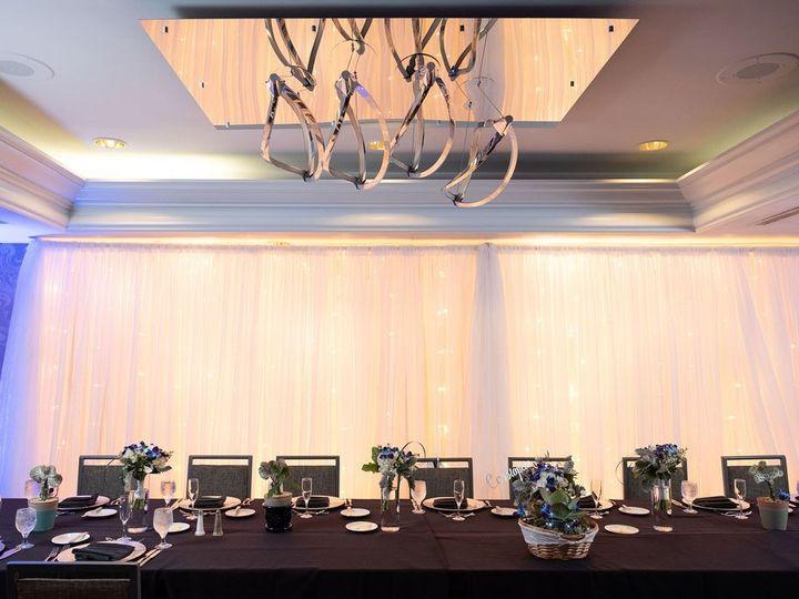Tmx Meganpatrick Wedding 490 51 90072 157687467051681 Saint Petersburg, FL wedding venue