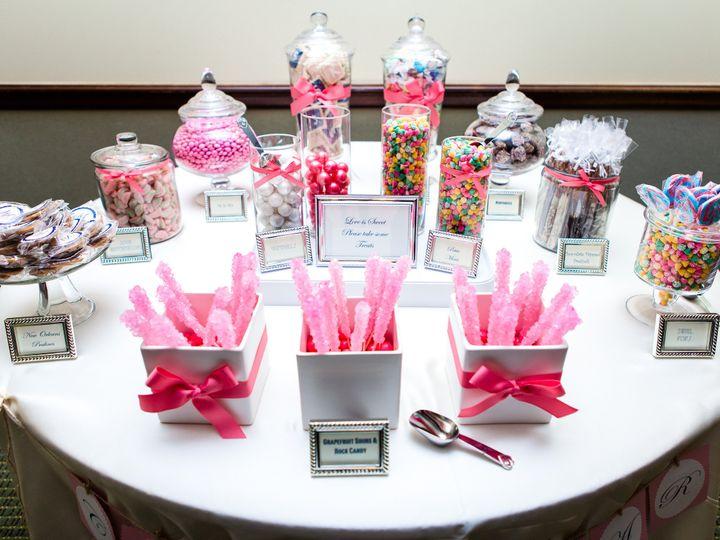 Tmx 1400599422165 Fucci Candy Statio Boston, MA wedding venue