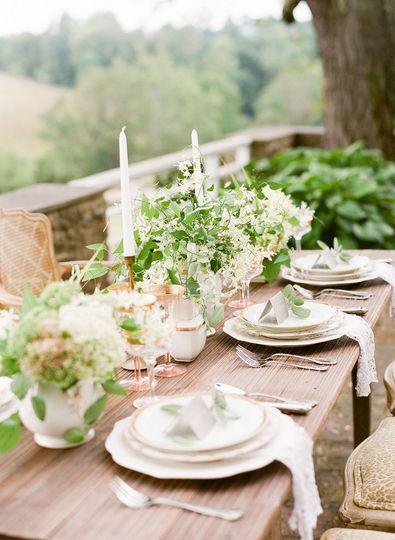 Table settig
