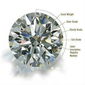 loose diamonds chicago il