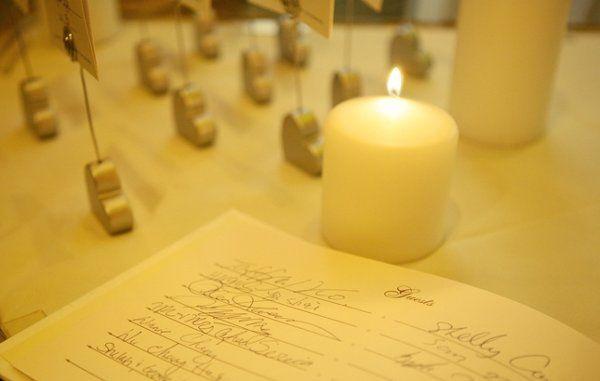 candle upload