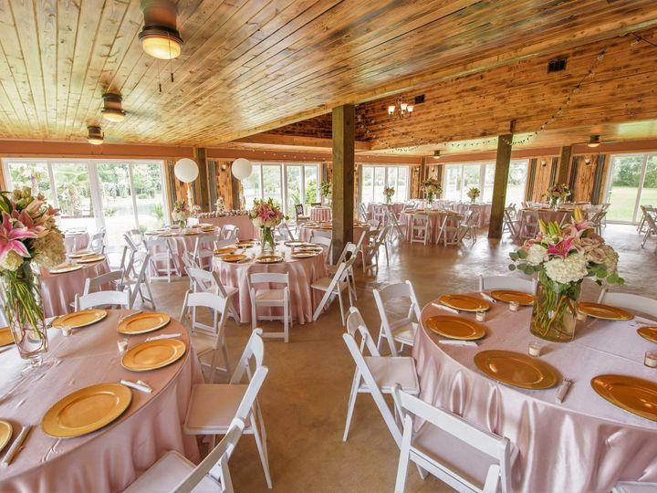 Tmx 1509037848084 Kristyn  Codyreception Table Setup2 Kemah, TX wedding venue