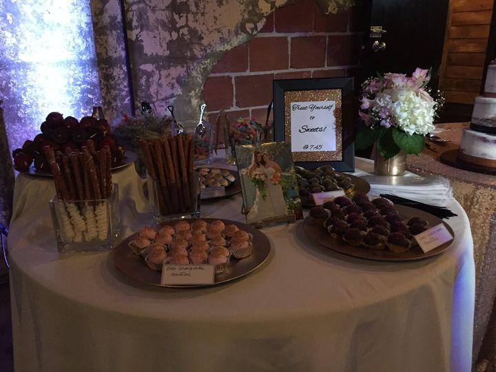 Tmx 2017 06 02 20 08 04 51 547672 Tulsa, Oklahoma wedding catering