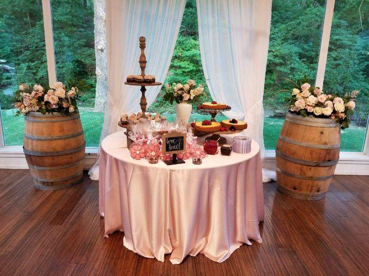 Tmx 2017 07 22 16 41 28 51 547672 Tulsa, Oklahoma wedding catering