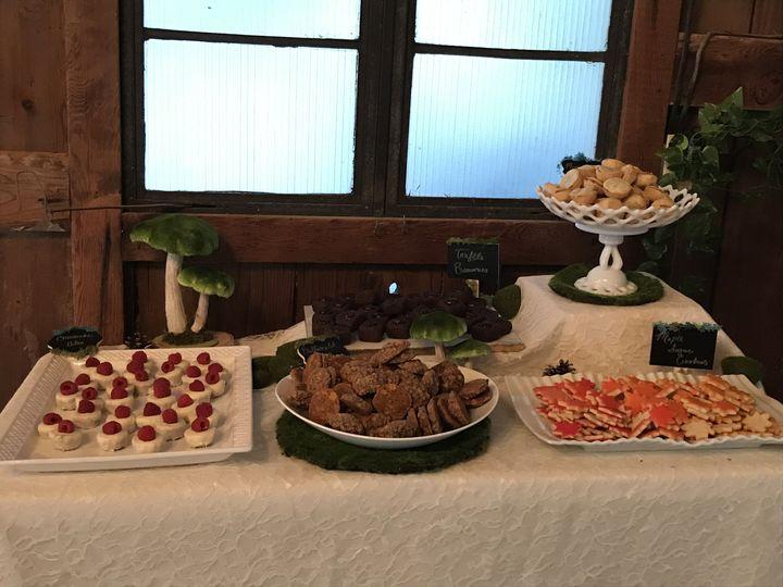 Tmx 2017 10 21 17 52 08 51 547672 Tulsa, Oklahoma wedding catering