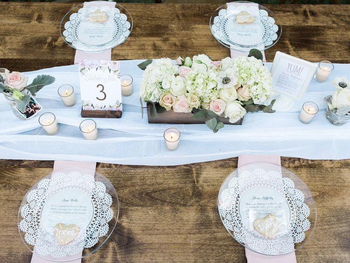 Tmx 1468450154375 Linda20tran20box205  wedding florist