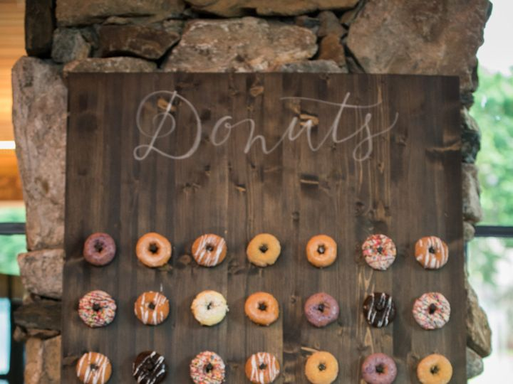 Tmx Jill Hutchins Anthony Dipasquale Mozingo 291 51 103772 1568398856 Asheville, NC wedding venue