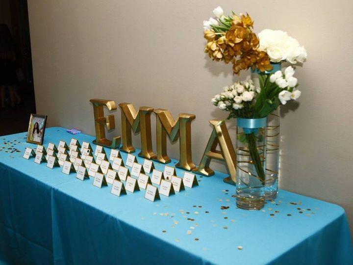 Tmx 14938329 1190805120980203 5771259306719464703 N 51 66772 Plano, TX wedding favor