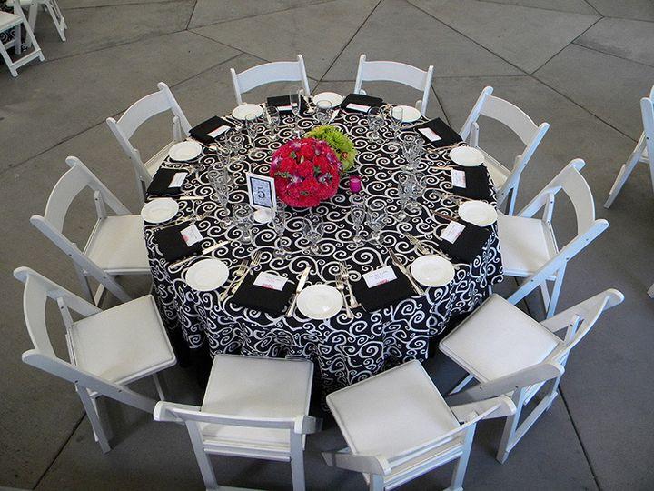 Tmx 1448922017134 2011 8171348 Mount Tremper, NY wedding venue