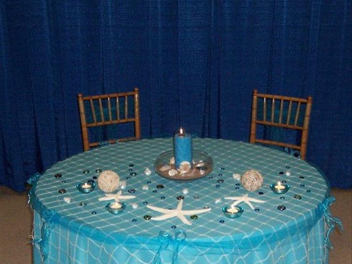 Tmx 1262241581629 MiscPics4065 Tulsa wedding planner