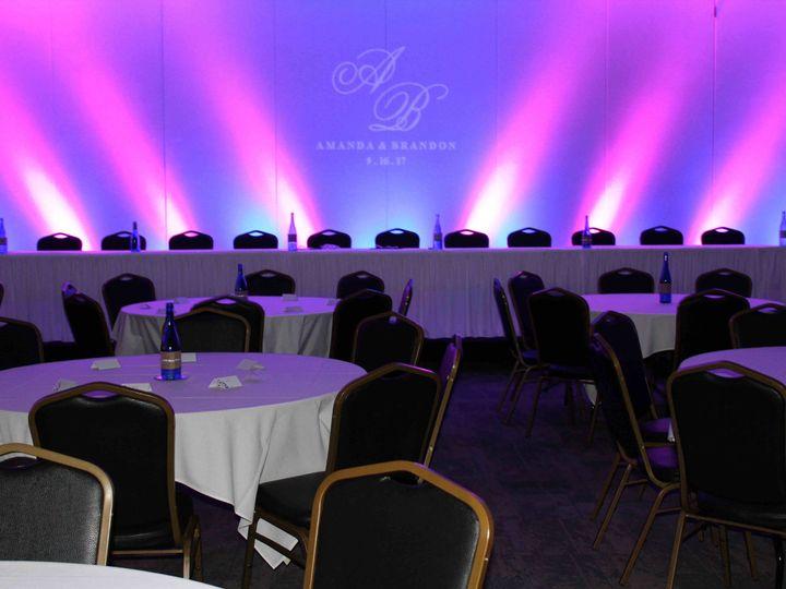 Tmx 1510608582833 Wedding New 15 Green Bay, WI wedding venue