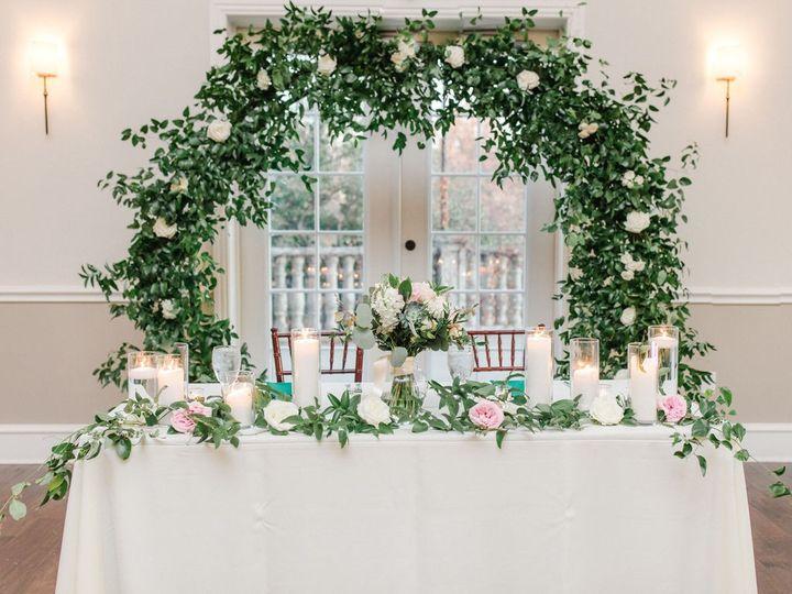 Tmx Details 80 51 518082 158739516210687 Carrollton wedding venue