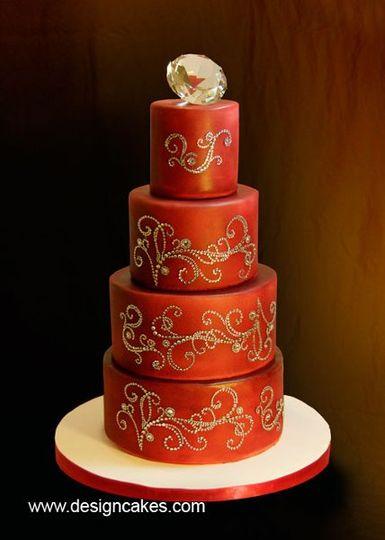 CAKE3Mflatwchanges