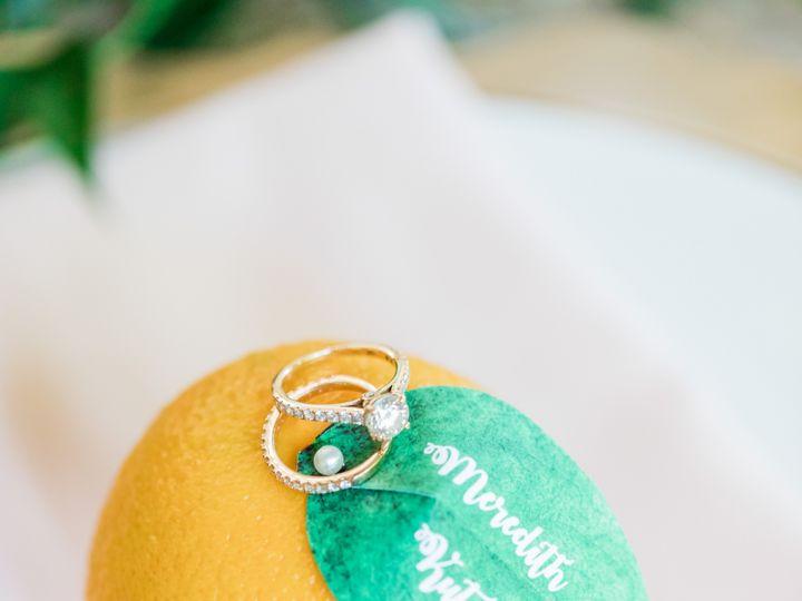 Tmx Kutzsneakpeek 57 51 985182 1562039822 Ormond Beach, FL wedding photography