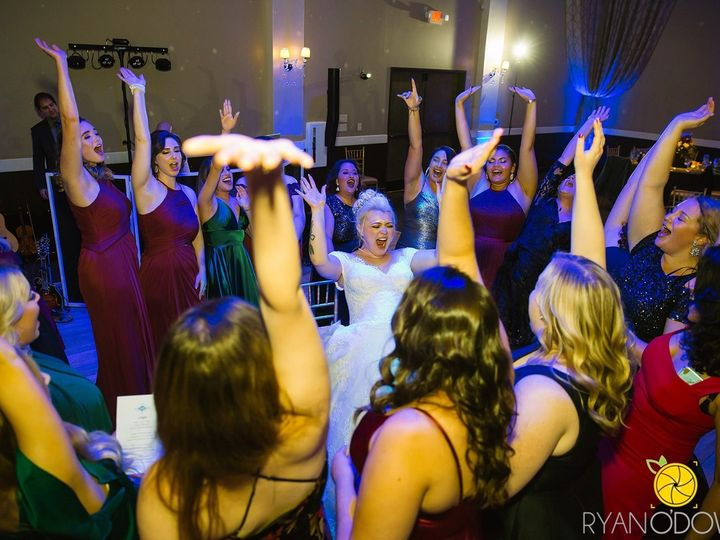 Tmx Partyfunweddingfcmentertainment 51 706282 157489608646062 Norman, OK wedding band