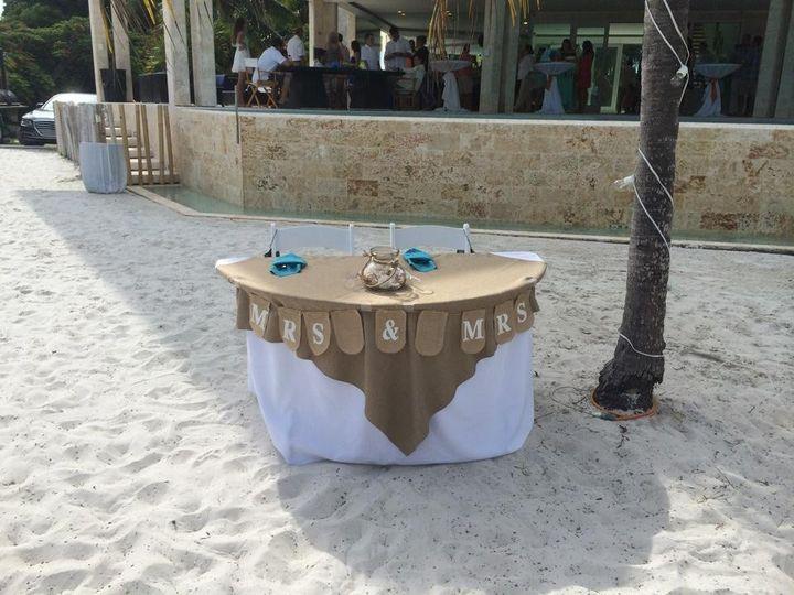 Sandy reception